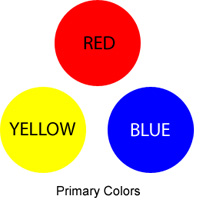 Primary Colors Red Yellow Blue