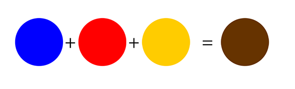 What Primary Colors Make Brown