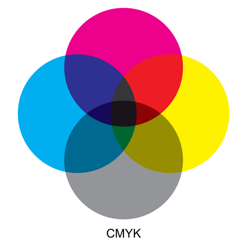 CMYK color chart: Red and Green Mixed
