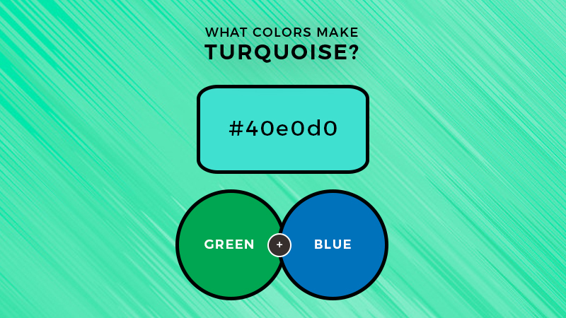 what two colors make turquoise