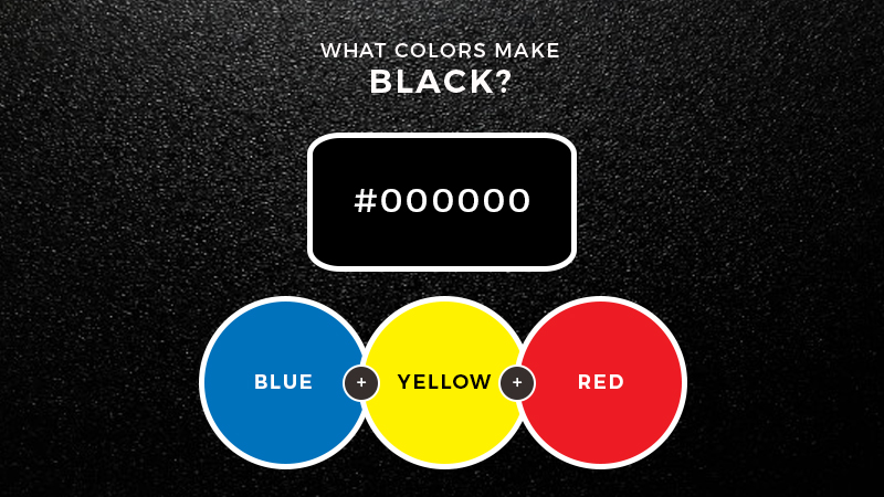 what colors make black