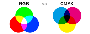 RGB vs CMYK Color Chart