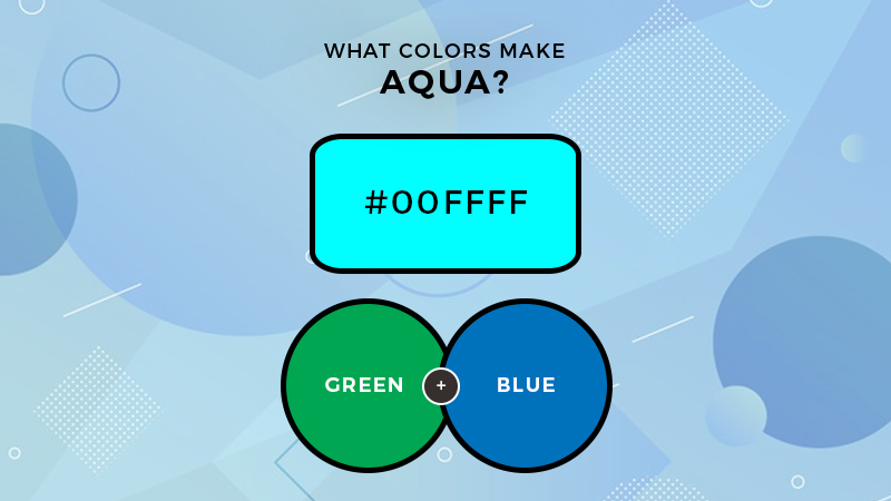 What colors make aqua