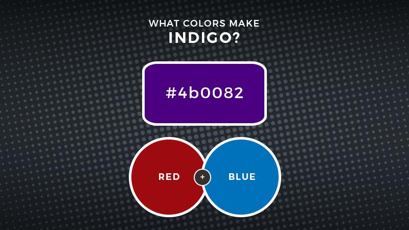 What colors make indigo
