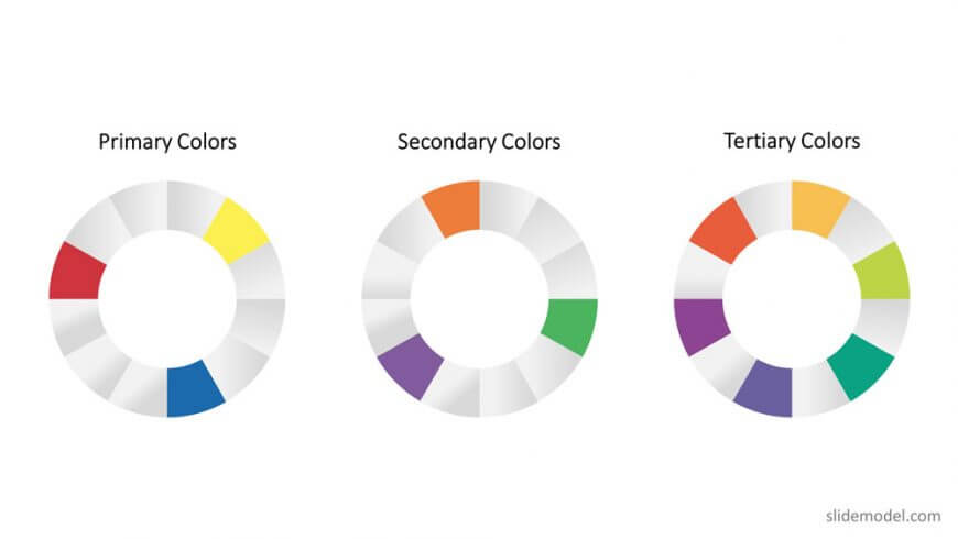 Primary Colors, Secondary Colors, Tertiary Colors