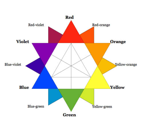 Color Theory, Complementary Colors