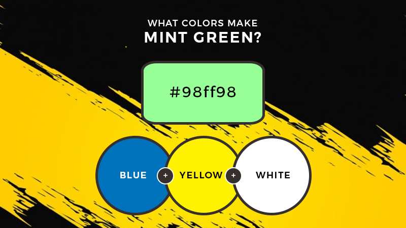 What colors make mint green
