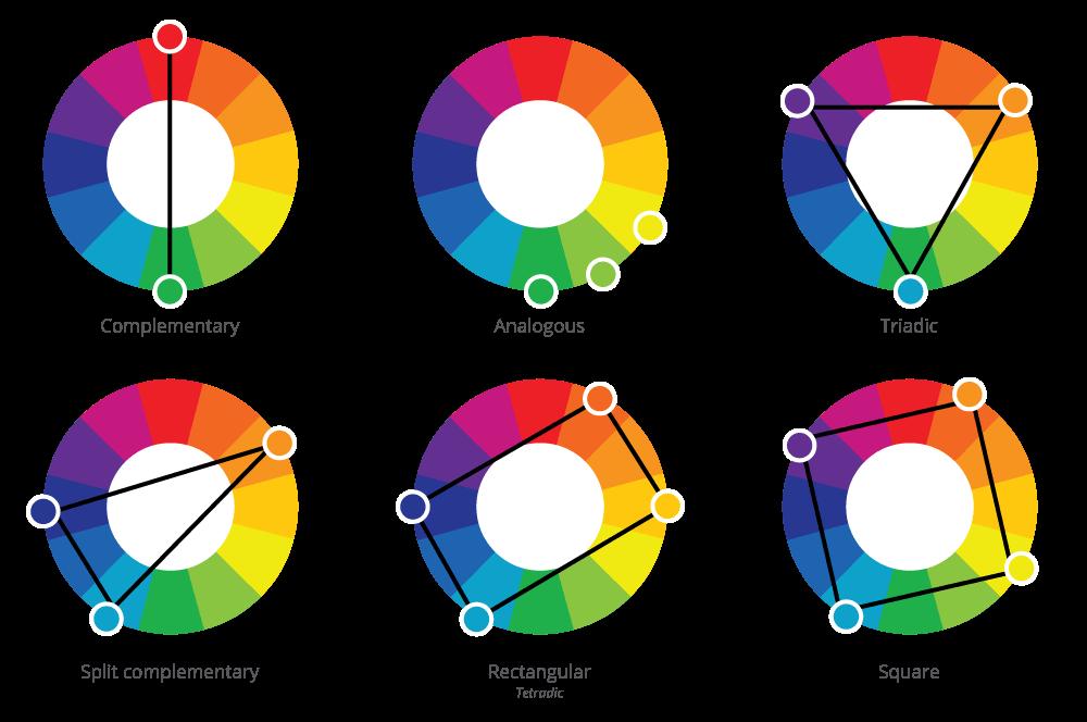 Color wheel Color scheme Complementary colors Analogous ...