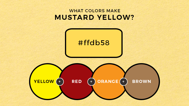 what colors make Mustard Yellow