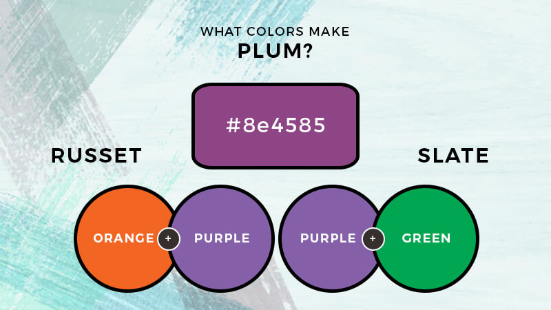 What colors make plum