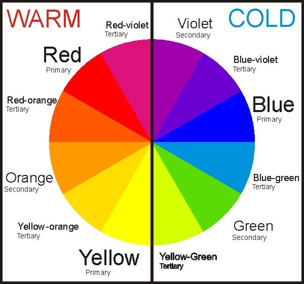 Warm, Cool Color Wheel