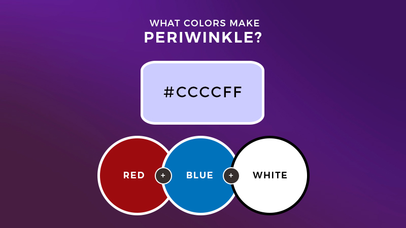 What Colors Make Periwinkle Color